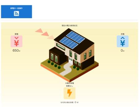 リクシルLife Assist(ライフアシスト)の太陽光データの表示設定
